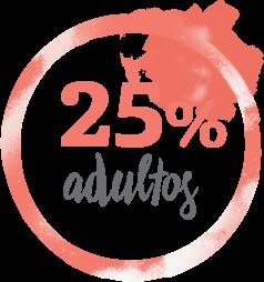 25% Adultos